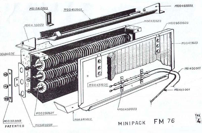 Minipack RAS FM76 Fibre Heater Box Pad